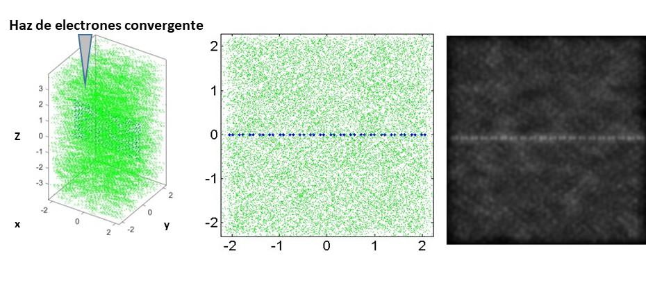 La caracterización a nivel atómico de materiales para la eficiencia energética objeto de una tesis doctoral del grupo INNANOMAT